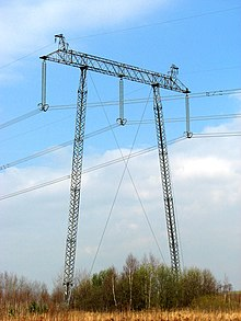 pole-through 750 kV line from the Ukrainian nuclear power plant Khmelnitsky station 750/400 kV Widełka near Kolbuszowej. The photograph was taken near the intersection line with the national road DK19 in Nienadówce, at its border with Stobierna and Medynia Głogowska.