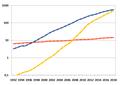 Renewables-timeline.png