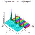 Sigmoid function 02.png