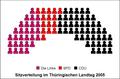Sitzverteilung Landtag Thüringen.png