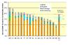 Strompreis EA 2011 HH.PNG