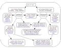 Systemarchetypische Problemanalyse.png