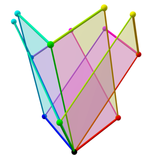 Tree of weak orderings in concertina cube 392.png