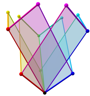 Tree of weak orderings in concertina cube 700.png