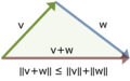 Vector triangle inequality vw.PNG