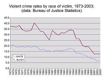 The Evolution of the U.S. Criminal Justice System