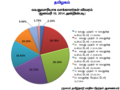 Voters TN Jan 10 2014.tif