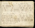 Weaver's Draft Book (Germany), 1805 (CH 18394477-17).jpg