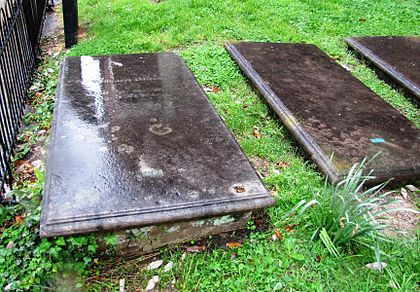 Graves of Blount and his wife, Mary, at the First Presbyterian Church Cemetery in Knoxville