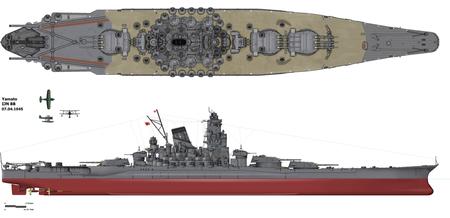 Yamato (lớp thiết giáp hạm)
