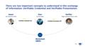 (20201118)(Piloting with EBSI Webinar 2 Roadmap Your Pilot)(v1.01)-18.png