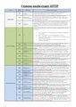 Список кодів стану HTTP.pdf