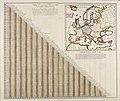 Accuratissima Europae tabula - CBT 6625493.jpg