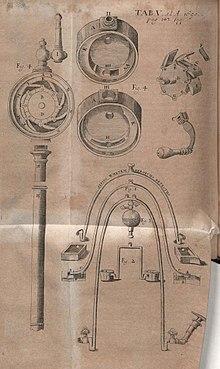 Come Smontare Il Sifone Del Lavandino.Sifone Elemento Idraulico Wikipedia