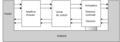 Arquitectura de referència de sistemes incrustats.png