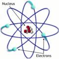 AtomLabeledLarge.png