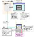 BitTorrent DNAの動作説明1.PNG