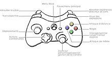 Xbox Usb Controller Wiring Diagram additionally Fable II likewise Ps3 Board Wiring Diagram in addition 59338 as well Wiring Diagram Xbox 360 Headset. on xbox 360 controller layout