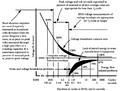 CBEMA Curve.png