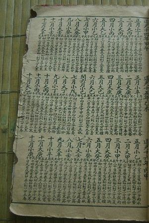 Chinese calendar - A page of the Chinese calendar
