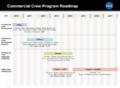 Commercial Crew schedule Dec 2013.png