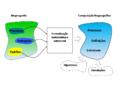 Computacao biogeografica framework.png