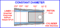 Constant Diameter Cylinder and Piston.png
