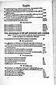 De Bambergische Halsgerichtsordnung (1531) 04.jpg