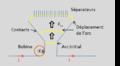 Disjoncteur DC basse tension.png