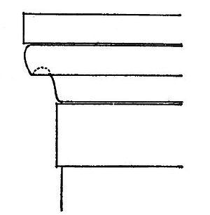 Anta (architecture) - Image: Doric anta characteristic shape