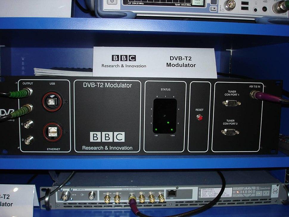 Dvbt2 modulator