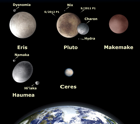 haumea with other planets - photo #13