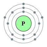 Electron shells of phosphorus (2, 8, 5)