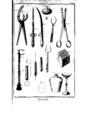 Encyclopedie volume 2b-127.png