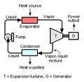 Expansion turbine power generation.png