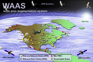 Wide Area Augmentation System system that enhances the accuracy of GPS receivers