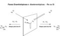 Faces enantiotópicas e diastereotópicas - Si e Re..png