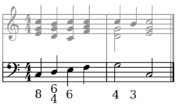 Basso continuo - Simple English Wikipedia, the free encyclopedia