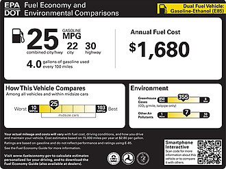 Mobile source air pollution - Proposed CAFE Label (Model Year 2012 and Later)