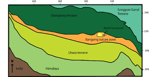 Bangong suture - Image: General map of central and southern Tibet