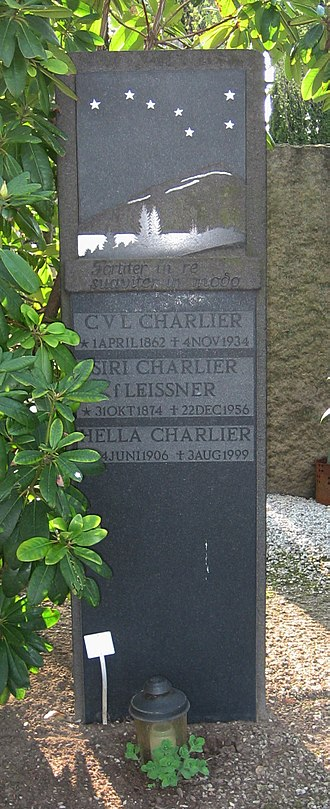 Carl Charlier - Grave of Carl Charlier in Lund, Sweden.