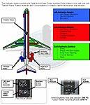 Hydraulic system opt600x776 avsim.jpg