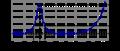 ImpedanceCurveLoudspeaker.png
