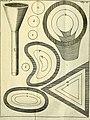 L'art de succer les plaies, sans se servir de la bouche d'un homme - avec un discours d'un specifique propre à prevenir certaines maladies veneriennes, jusques à present inconnu (1707) (14596859588).jpg