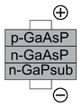 LED 5types -6(GaAsP).PNG