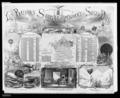 Le ballons sortis pendant le Siege de Paris, 1870-1871 LCCN2002735696.tif