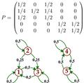 MarkovGraph-1.png