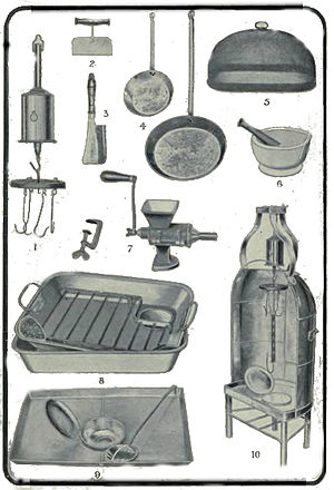Mrs. Beeton's Book of Household Management/Chapter IV - Wikisource
