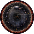 Observable universe logarithmic illustration with legends.png