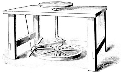 pottery kick wheel plans. psm v40 d178 kick wheel for clay pottery spinning.jpg plans